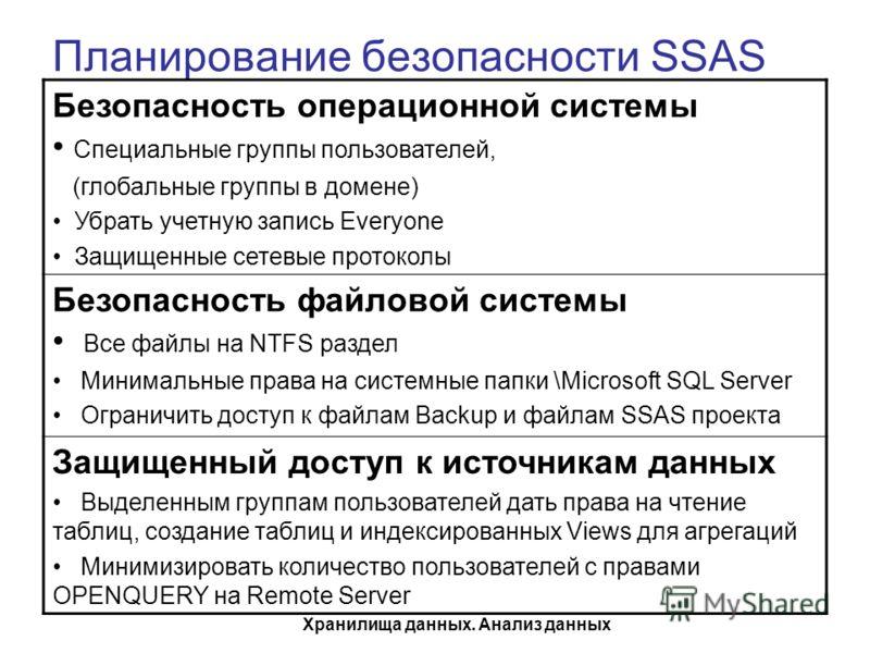Хранилища данных. Анализ данных Планирование безопасности SSAS Безопасность операционной системы Специальные группы пользователей, (глобальные группы в домене) Убрать учетную запись Everyone Защищенные сетевые протоколы Безопасность файловой системы