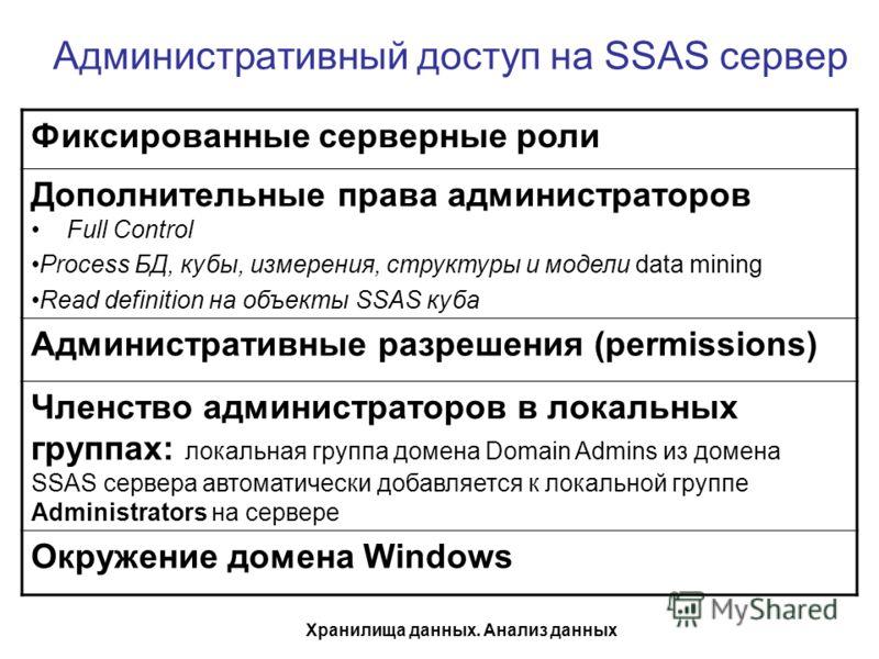 Хранилища данных. Анализ данных Административный доступ на SSAS сервер Фиксированные серверные роли Дополнительные права администраторов Full Control Process БД, кубы, измерения, структуры и модели data mining Read definition на объекты SSAS куба Адм