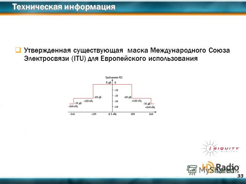 33 Техническая информация Утвержденная существующая маска Международного Союза Электросвязи (ITU) для Европейского использования