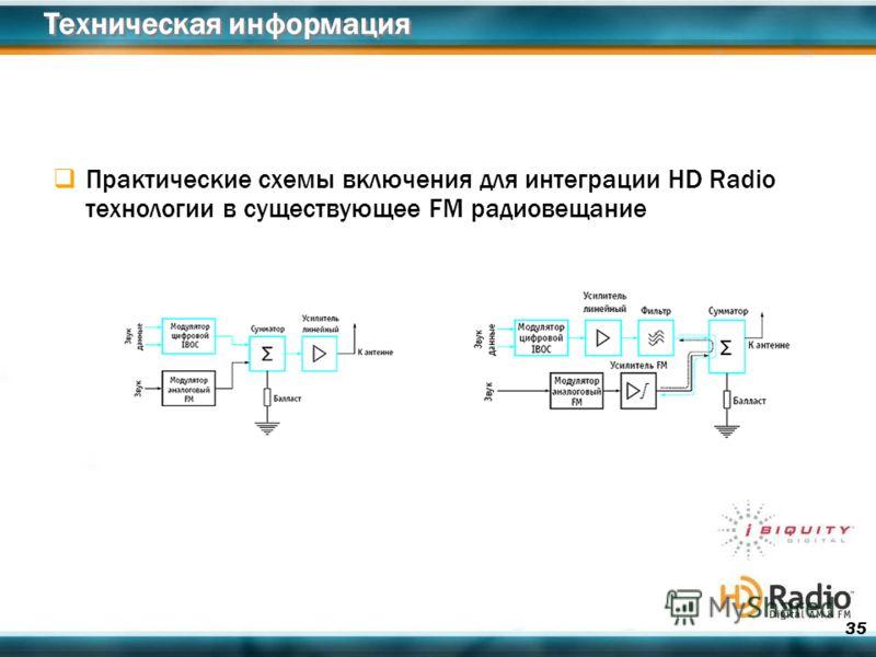 35 Техническая информация Практические схемы включения для интеграции HD Radio технологии в существующее FM радиовещание