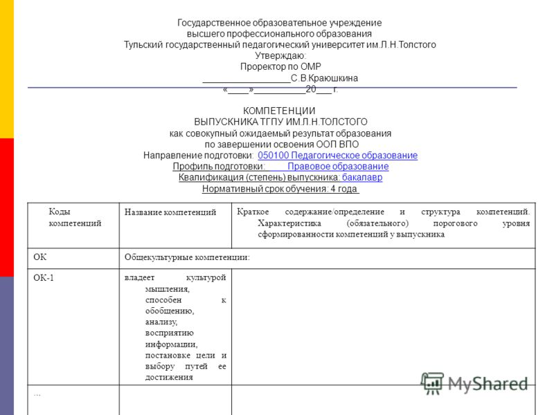 Государственное образовательное учреждение высшего профессионального образования Тульский государственный педагогический университет им.Л.Н.Толстого Утверждаю: Проректор по ОМР _________________С.В.Краюшкина «____»__________20___ г. КОМПЕТЕНЦИИ ВЫПУС