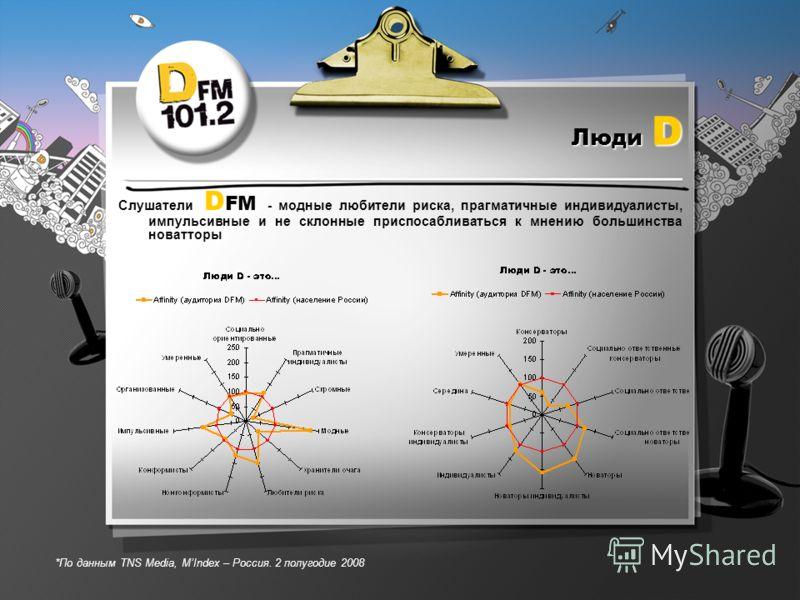 Люди D D Слушатели D FM - модные любители риска, прагматичные индивидуалисты, импульсивные и не склонные приспосабливаться к мнению большинства новатторы *По данным TNS Media, МIndex – Россия. 2 полугодие 2008