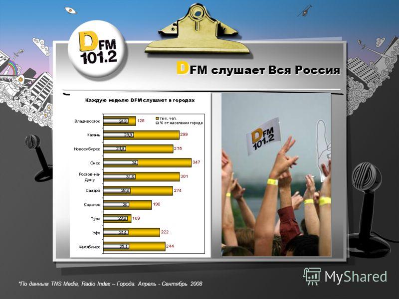 D FM слушает Вся Россия *По данным TNS Media, Radio Index – Города. Апрель - Сентябрь 2008
