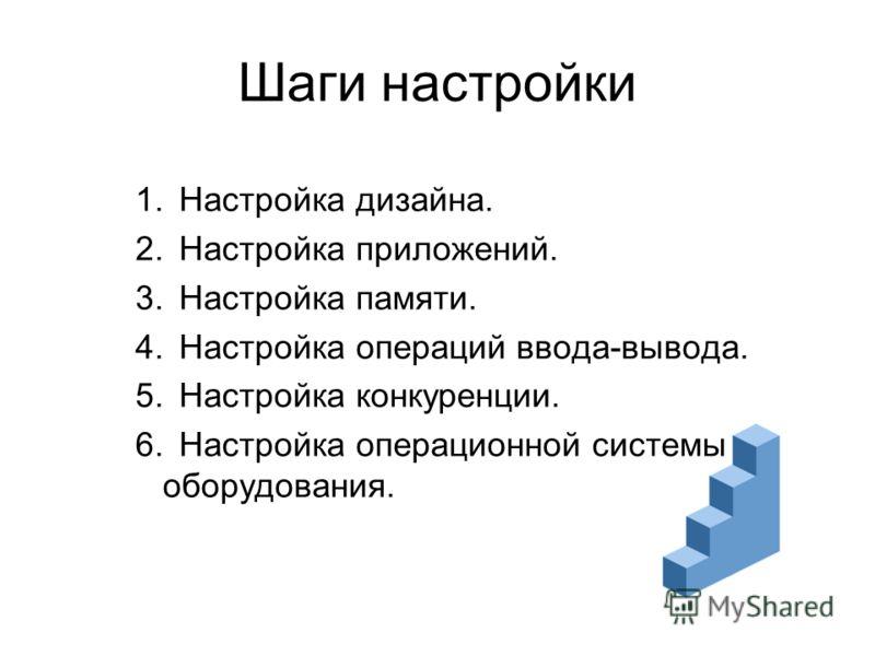 Шаги настройки 1.Настройка дизайна. 2.Настройка приложений. 3.Настройка памяти. 4.Настройка операций ввода-вывода. 5.Настройка конкуренции. 6.Настройка операционной системы и оборудования.