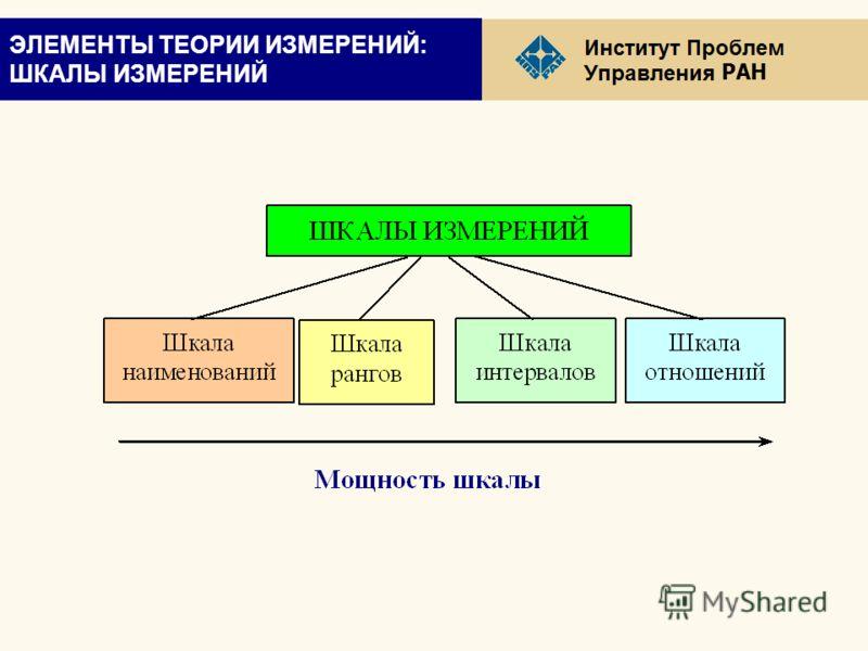 РАН ЭЛЕМЕНТЫ ТЕОРИИ ИЗМЕРЕНИЙ: ШКАЛЫ ИЗМЕРЕНИЙ