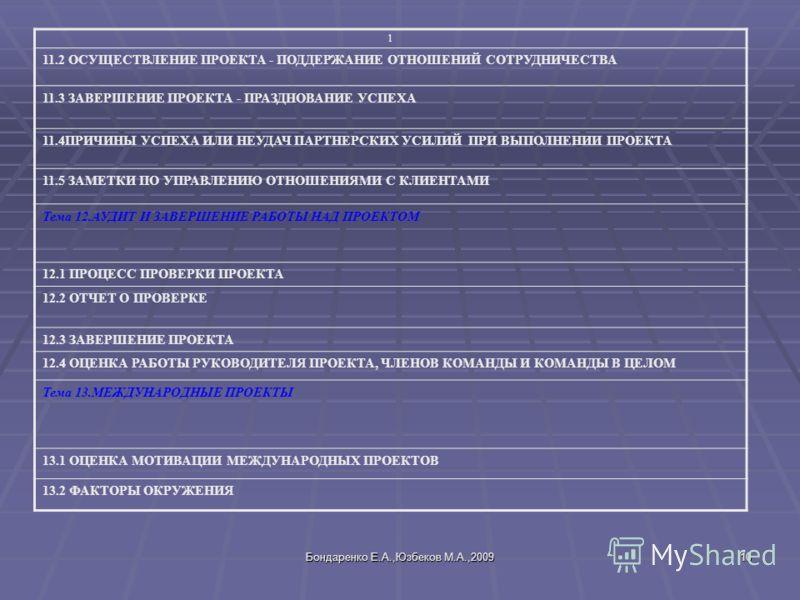 Бондаренко Е.А.,Юзбеков М.А.,2009 10 1 11.2 ОСУЩЕСТВЛЕНИЕ ПРОЕКТА - ПОДДЕРЖАНИЕ ОТНОШЕНИЙ СОТРУДНИЧЕСТВА 11.3 ЗАВЕРШЕНИЕ ПРОЕКТА - ПРАЗДНОВАНИЕ УСПЕХА 11.4ПРИЧИНЫ УСПЕХА ИЛИ НЕУДАЧ ПАРТНЕРСКИХ УСИЛИЙ ПРИ ВЫПОЛНЕНИИ ПРОЕКТА 11.5 ЗАМЕТКИ ПО УПРАВЛЕНИЮ