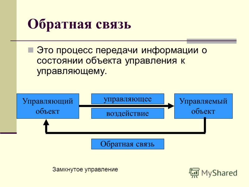 Обратная связь Это процесс передачи информации о состоянии объекта управления к управляющему. Управляющий объект Управляемый объект управляющеевоздействие Обратная связь Замкнутое управление