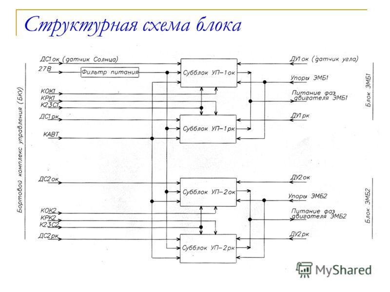 Структурная схема блока
