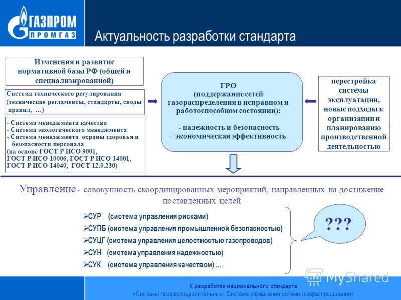 Актуальность разработки стандарта Управление - совокупность скоординированных мероприятий, направленных на достижение поставленных целей - Система менеджмента качества - Система экологического менеджмента - Система менеджмента охраны здоровья и безоп