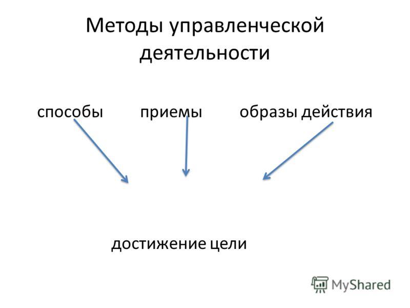 Методы управленческой деятельности способы приемы образы действия достижение цели