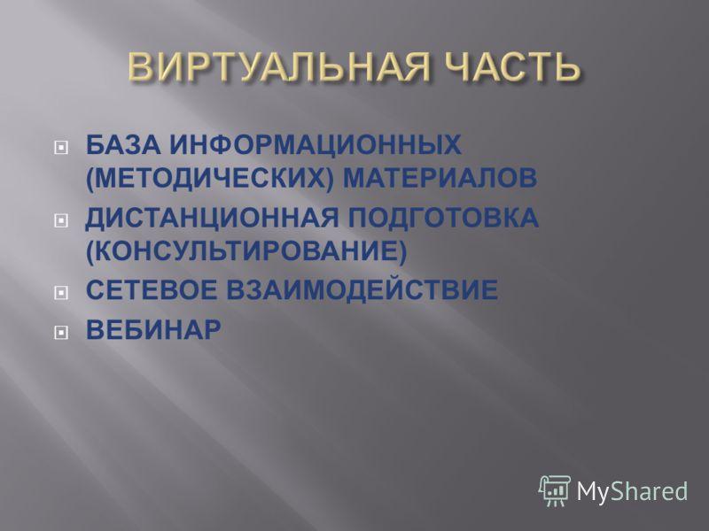 БАЗА ИНФОРМАЦИОННЫХ ( МЕТОДИЧЕСКИХ ) МАТЕРИАЛОВ ДИСТАНЦИОННАЯ ПОДГОТОВКА ( КОНСУЛЬТИРОВАНИЕ ) СЕТЕВОЕ ВЗАИМОДЕЙСТВИЕ ВЕБИНАР