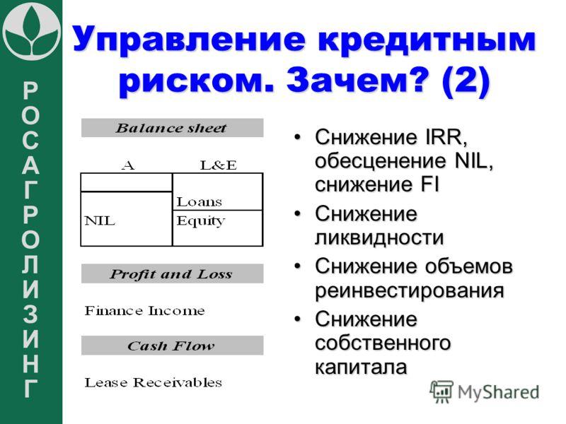 Управление кредитным риском. Зачем? (2) Снижение IRR, обесценение NIL, снижение FIСнижение IRR, обесценение NIL, снижение FI Снижение ликвидностиСнижение ликвидности Снижение объемов реинвестированияСнижение объемов реинвестирования Снижение собствен