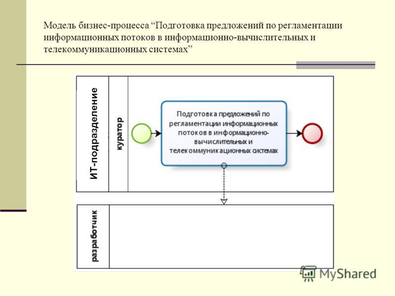 Модель бизнес-процесса Подготовка предложений по регламентации информационных потоков в информационно-вычислительных и телекоммуникационных системах ИТ-подразделение