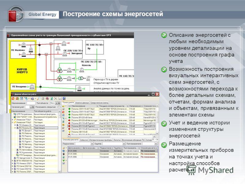 Global Energy Построение схемы энергосетей Описание энергосетей с любым необходимым уровнем детализации на основе построения графа учета Возможность построения визуальных интерактивных схем энергосетей, с возможностями перехода к более детальным схем