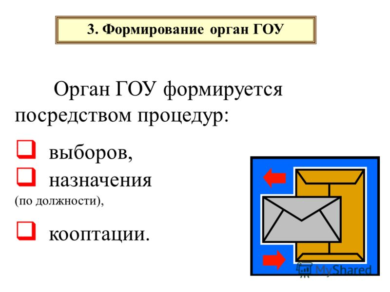 3. Формирование орган ГОУ Орган ГОУ формируется посредством процедур: выборов, назначения (по должности), кооптации.