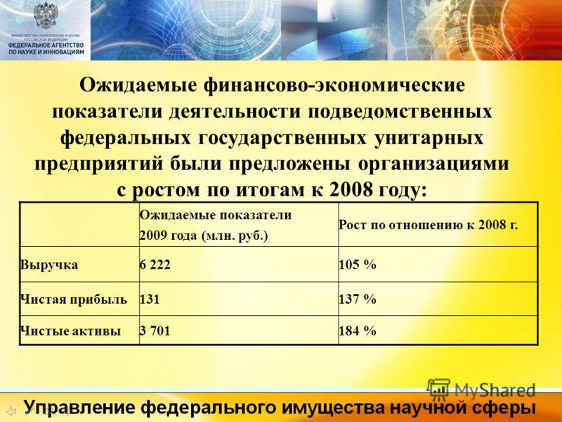 Ожидаемые финансово-экономические показатели деятельности подведомственных федеральных государственных унитарных предприятий были предложены организациями с ростом по итогам к 2008 году: Ожидаемые показатели 2009 года (млн. руб.) Рост по отношению к