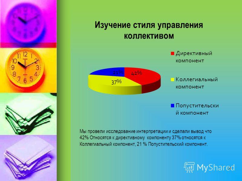 36 Мы провели исследование интерпретации и сделали вывод что 42% Относятся к директивному компоненту 37% относятся к Коллегиальный компонент, 21 % Попустительский компонент.