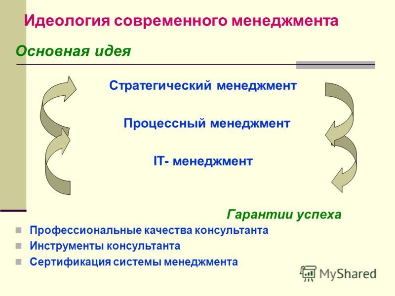 Идеология современного менеджмента Основная идея Стратегический менеджмент Процессный менеджмент IT- менеджмент Профессиональные качества консультанта Инструменты консультанта Сертификация системы менеджмента Гарантии успеха