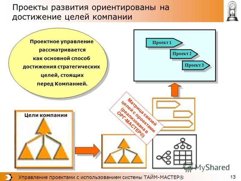 Управление проектами с использованием системы ТАЙМ-МАСТЕР® 13 Проект 1 Проект 2 Проект 3 Проекты развития ориентированы на достижение целей компании Цели компании Проектное управление рассматривается как основной способ достижения стратегических целе