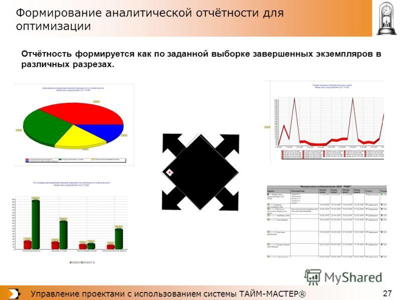 Управление проектами с использованием системы ТАЙМ-МАСТЕР® 27 Формирование аналитической отчётности для оптимизации Отчётность формируется как по заданной выборке завершенных экземпляров в различных разрезах.