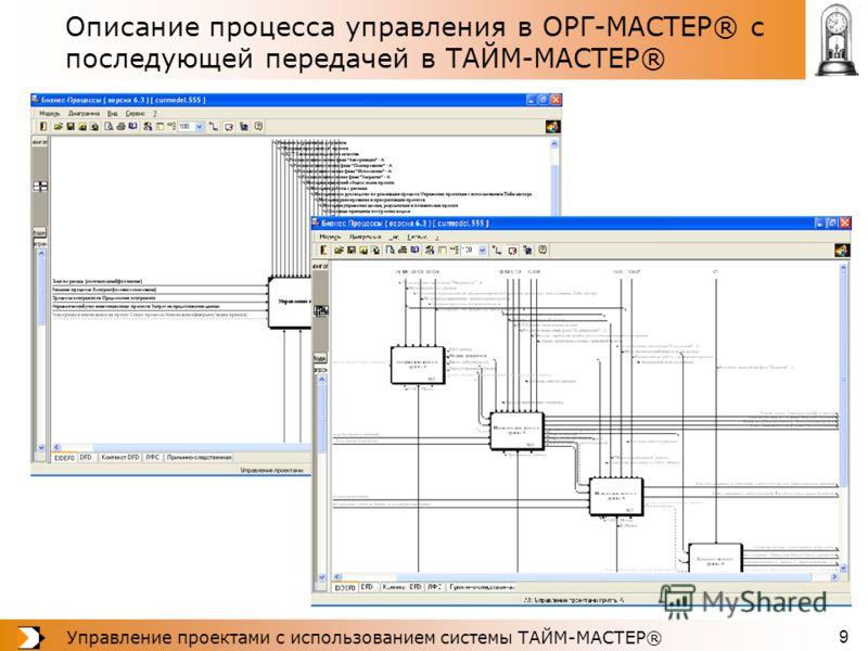 Управление проектами с использованием системы ТАЙМ-МАСТЕР® 9 Описание процесса управления в ОРГ-МАСТЕР® с последующей передачей в ТАЙМ-МАСТЕР®