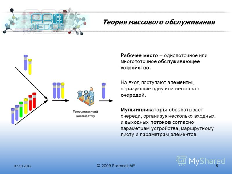 Теория массового обслуживания Рабочее место – однопоточное или многопоточное обслуживающее устройство. На вход поступают элементы, образующие одну или несколько очередей. Мультипликаторы обрабатывает очереди, организуя несколько входных и выходных по