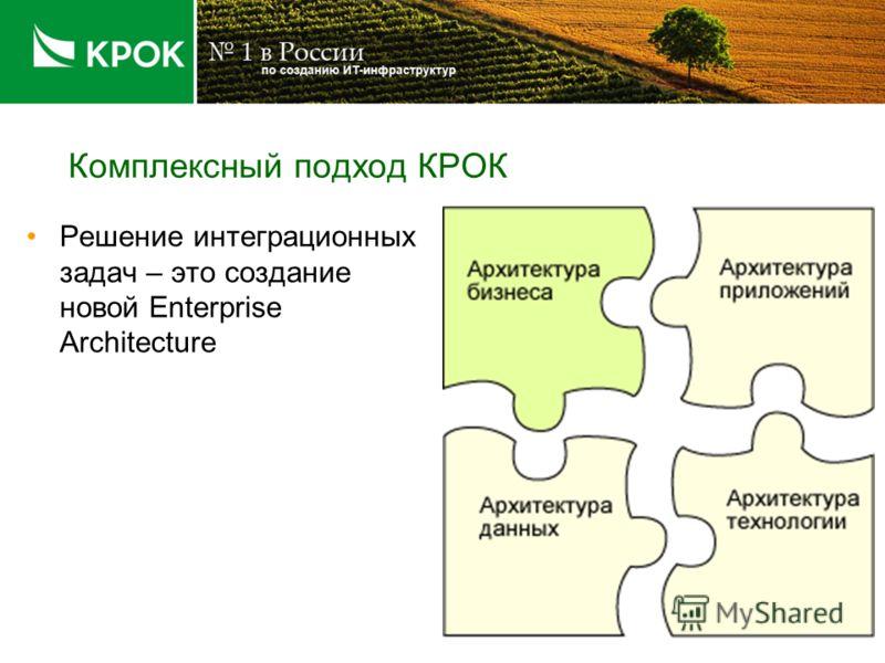 Комплексный подход КРОК Решение интеграционных задач – это создание новой Enterprise Architecture