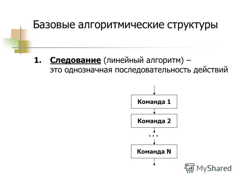 Базовые алгоритмические структуры 1.Следование (линейный алгоритм) – это однозначная последовательность действий Команда 1 Команда 2 Команда N...