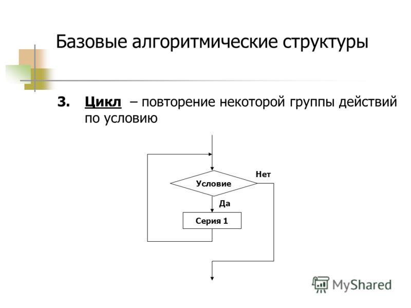 Базовые алгоритмические структуры 3.Цикл – повторение некоторой группы действий по условию Условие Серия 1 Да Нет