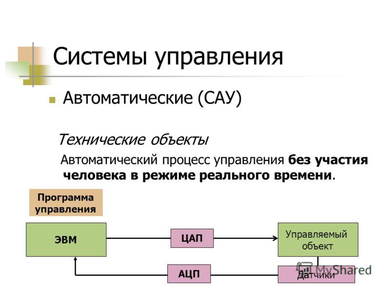 Автоматические (САУ) Технические объекты Автоматический процесс управления без участия человека в режиме реального времени. Системы управления ЭВМ Управляемый объект Программа управления ЦАП АЦП Датчики