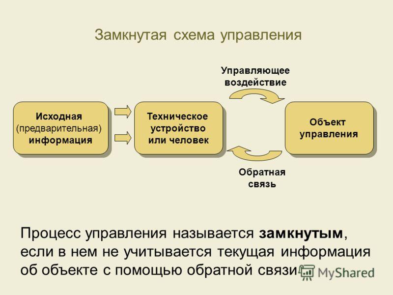 Замкнутая схема управления