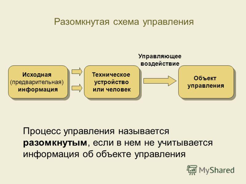 Разомкнутая схема управления Исходная (предварительная) информация Техническое устройство или человек Объект управления Управляющее воздействие Процесс управления называется разомкнутым, если в нем не учитывается информация об объекте управления