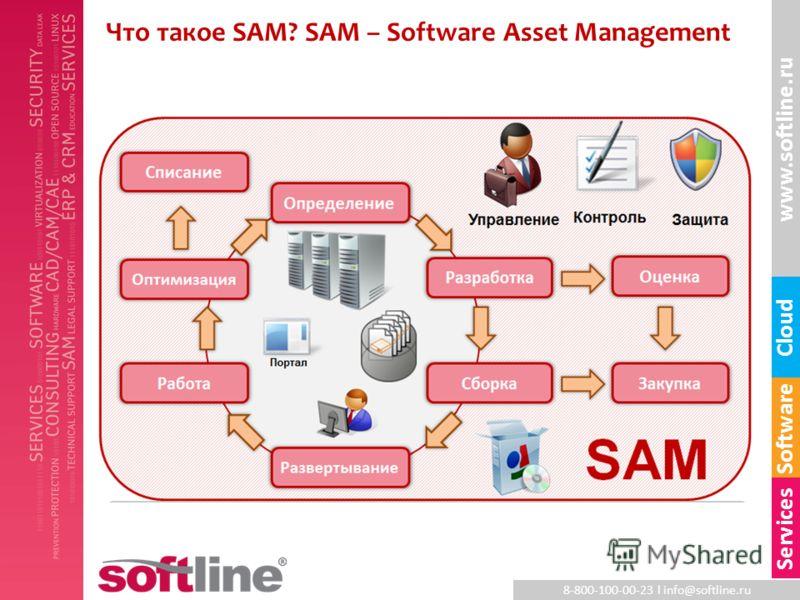 8-800-100-00-23 l info@softline.ru www.softline.ru Software Cloud Services Что такое SAM? SAM – Software Asset Management