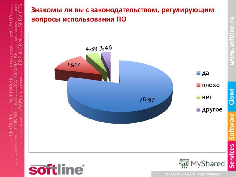 8-800-100-00-23 l info@softline.ru www.softline.ru Software Cloud Services Знакомы ли вы с законодательством, регулирующим вопросы использования ПО