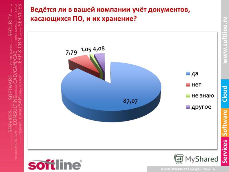 8-800-100-00-23 l info@softline.ru www.softline.ru Software Cloud Services Ведётся ли в вашей компании учёт документов, касающихся ПО, и их хранение?