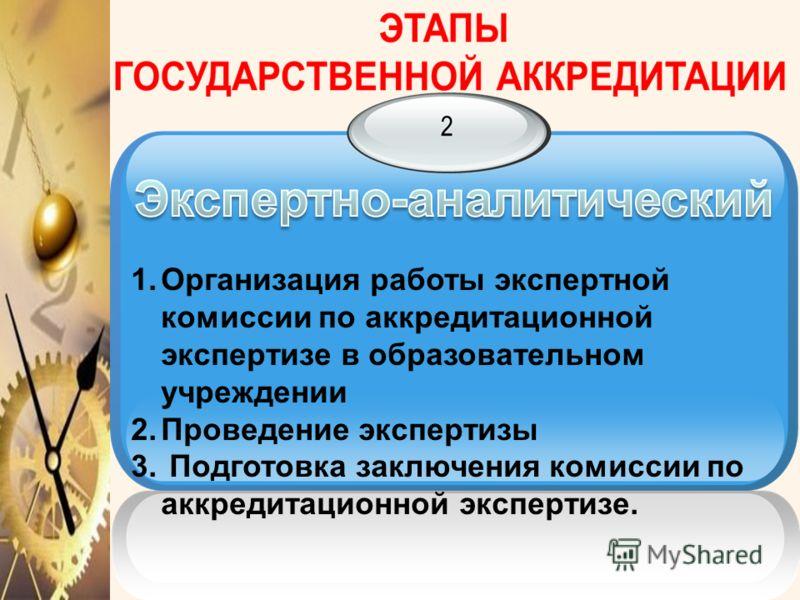 1.Организация работы экспертной комиссии по аккредитационной экспертизе в образовательном учреждении 2.Проведение экспертизы 3. Подготовка заключения комиссии по аккредитационной экспертизе.