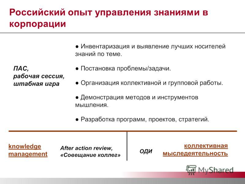 Российский опыт управления знаниями в корпорации