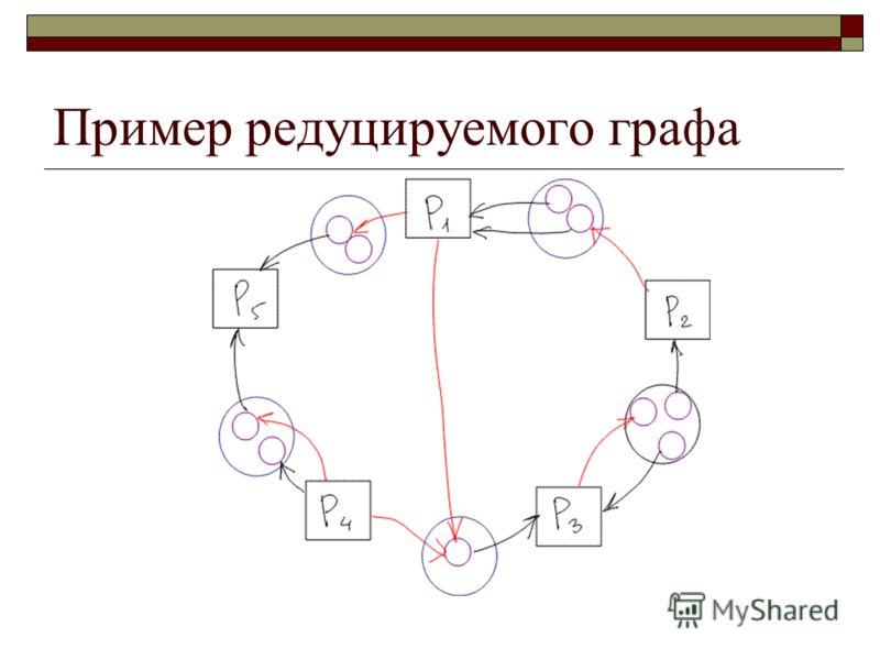Пример редуцируемого графа