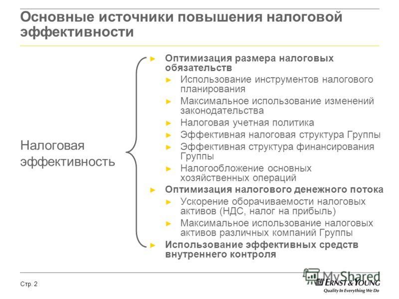 Стр. 2 Основные источники повышения налоговой эффективности Налоговая эффективность Оптимизация размера налоговых обязательств Использование инструментов налогового планирования Максимальное использование изменений законодательства Налоговая учетная