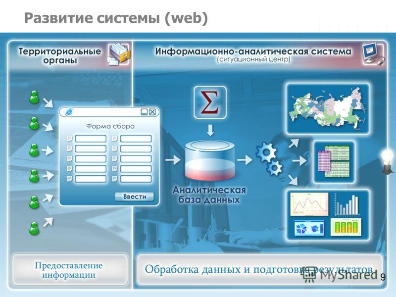 Развитие системы (web) 9