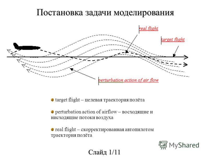 Постановка задачи моделирования target flight – целевая траектория полёта perturbation action of airflow – восходящие и нисходящие потоки воздуха real flight – cкорректированная автопилотом траектория полёта Cлайд 1/11
