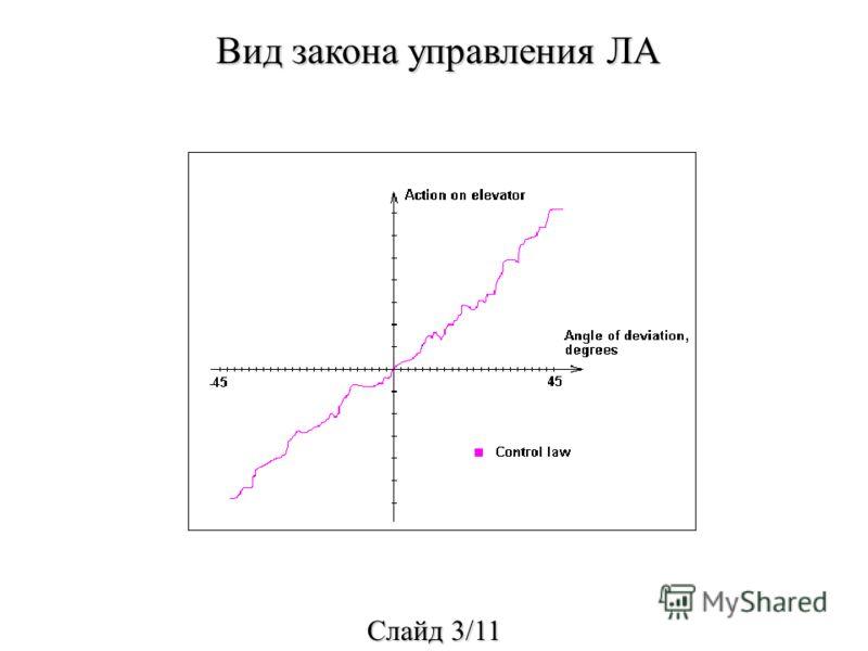 Вид закона управления ЛА Cлайд 3/11