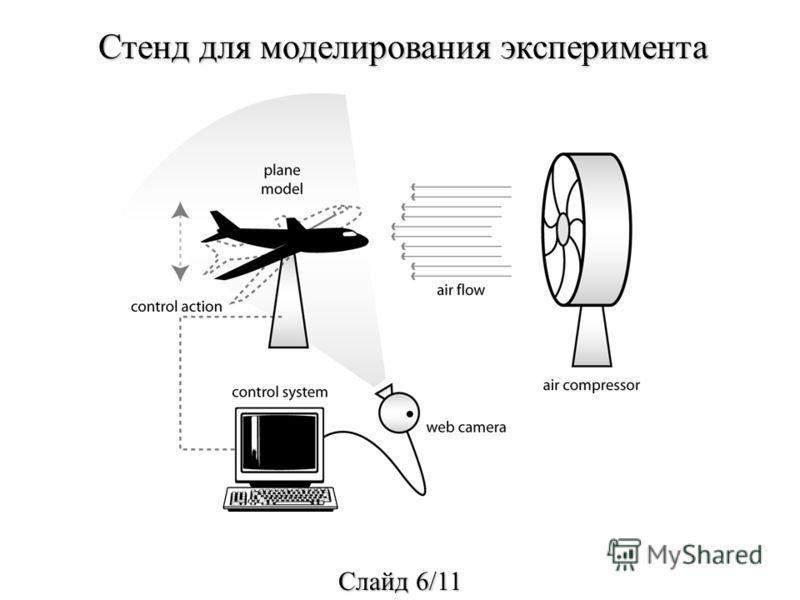 Стенд для моделирования эксперимента Cлайд 6/11