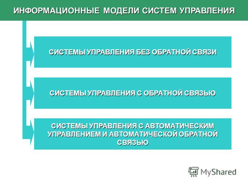 модели систем управления качеством реферат