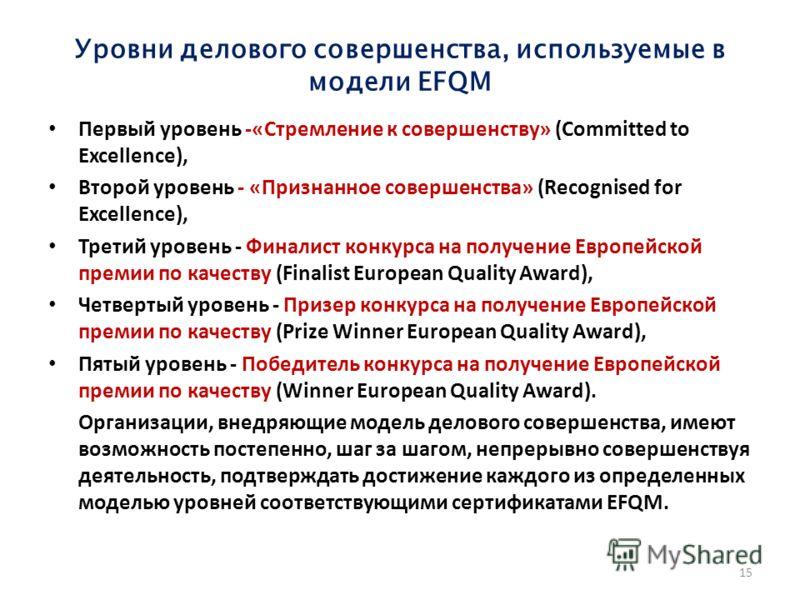 Уровни делового совершенства, используемые в модели EFQM Первый уровень -«Стремление к совершенству» (Committed to Excellence), Второй уровень - «Признанное совершенства» (Recognised for Excellence), Третий уровень - Финалист конкурса на получение Ев