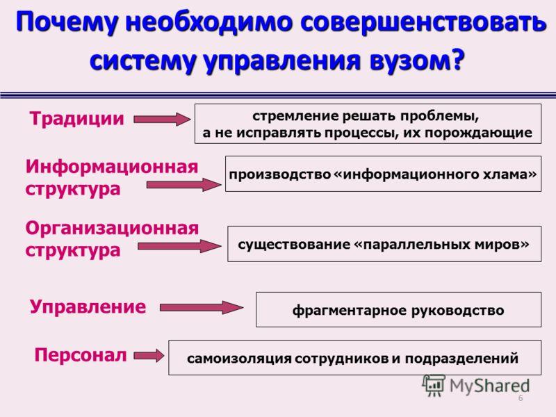 Почему необходимо совершенствовать систему управления вузом? Почему необходимо совершенствовать систему управления вузом? стремление решать проблемы, а не исправлять процессы, их порождающие Традиции Информационная структура производство «информацион