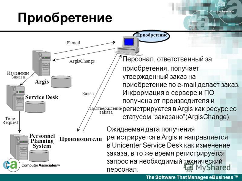 The Software That Manages eBusiness Утверждение заказа Утверждение Argis Персонал, ответственный за утверждения, поставлен в известность о заказе от данного пользователя и через e-mail высылает утверждение ( ArgisRequestApproval ). E-mail ArgisReques