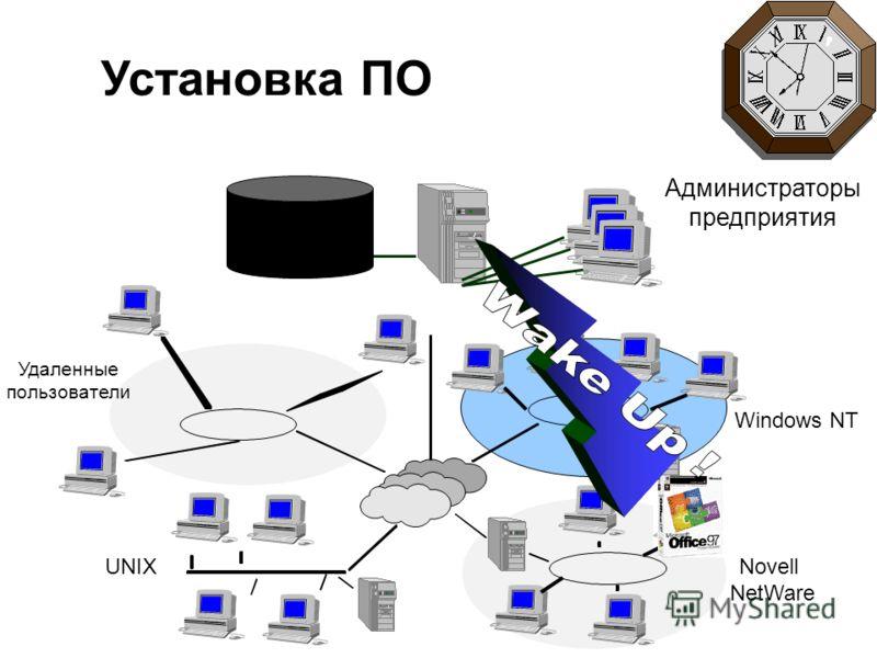 The Software That Manages eBusiness ПК устанавливается на свое место и актуальная информация об IP адресе, пользователе и тд. передается на сервер Argis ПО устанавливается в соответствии с шаблоном пользователя Данные обмениваются с данными системы и