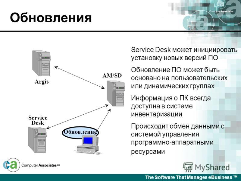 The Software That Manages eBusiness Service Desk Поддержка AM Argis Service Desk Система Service Desk имеет доступ ко всем инвентарным данным о пользователях, программном и аппаратном обеспечении Remote Control, Asset Management и Argis могут быть за