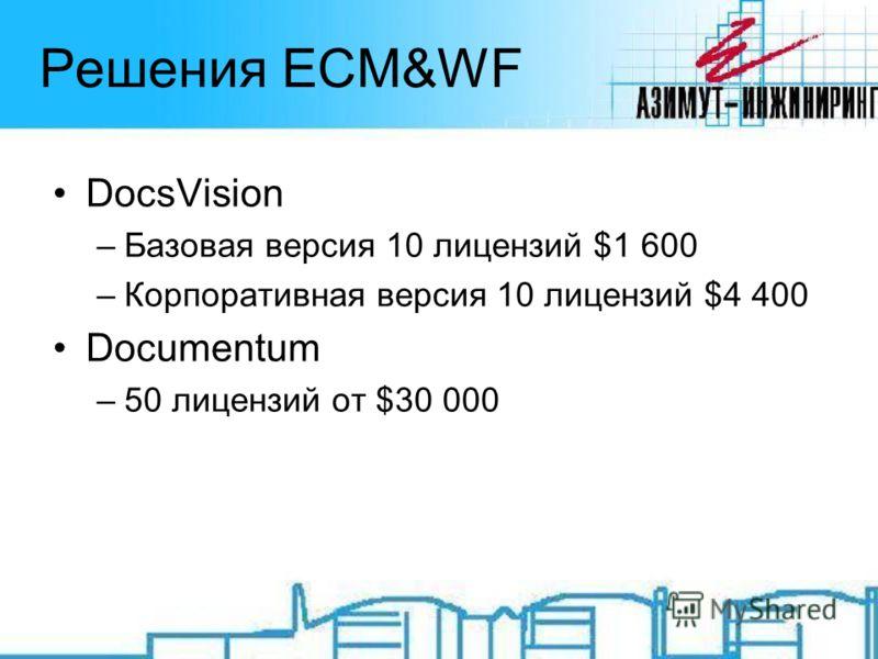Решения ECM&WF DocsVision –Базовая версия 10 лицензий $1 600 –Корпоративная версия 10 лицензий $4 400 Documentum –50 лицензий от $30 000